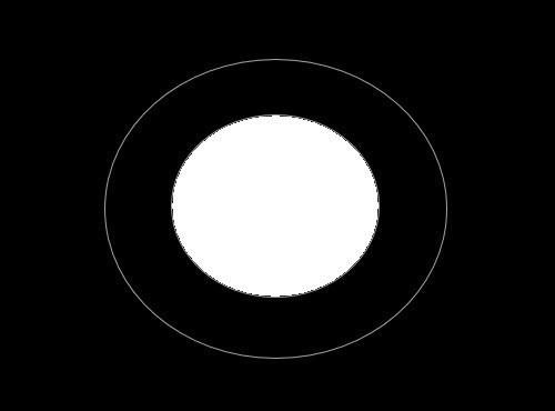 hình avatar bóng đen và hố trắng