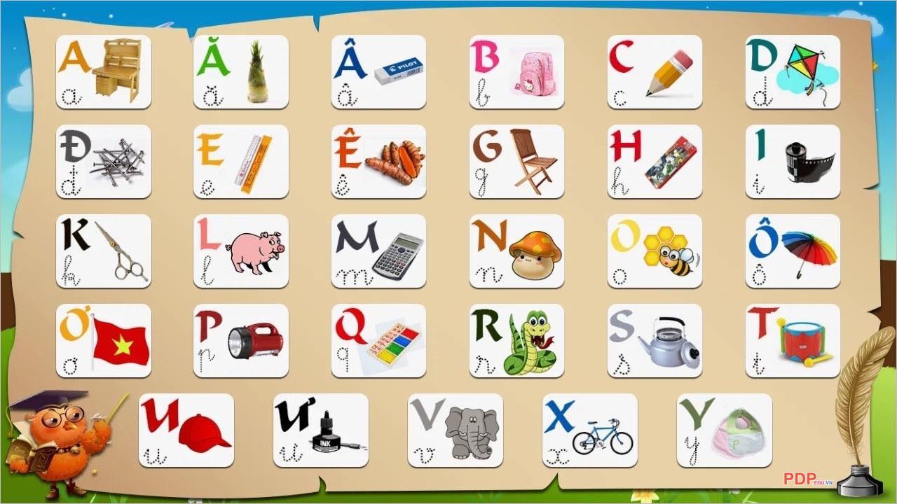 Hình ảnh bảng chữ cái tiếng Việt đẹp cho bé