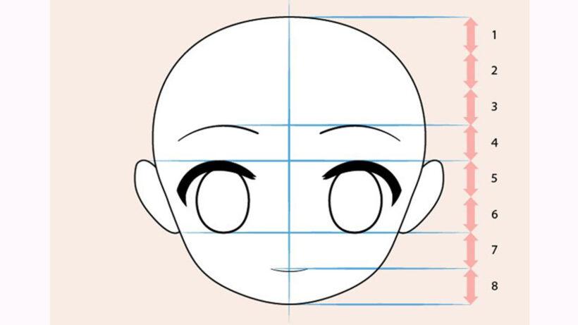 Vẽ khuôn mặt